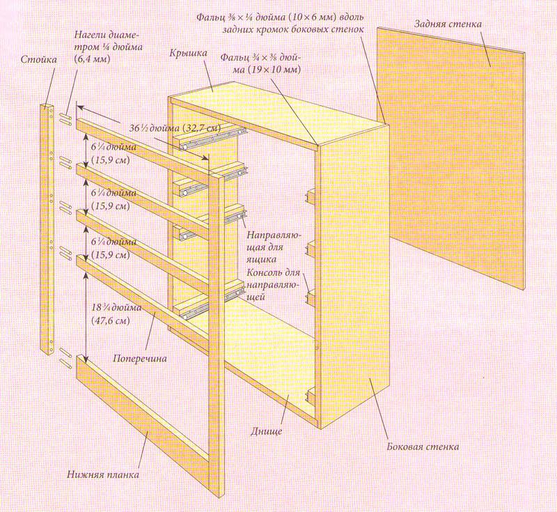 Схема сборки двухъярусной кровати.