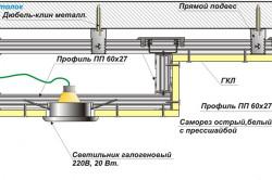 Схема гипсокартонного потолка с подсветкой