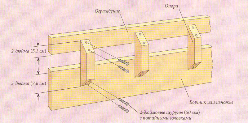 Схема боковой части кровати.
