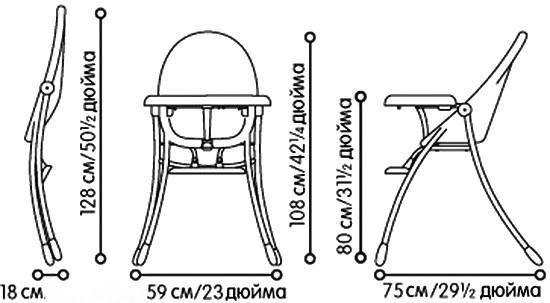 Размеры стульчика для кормления.
