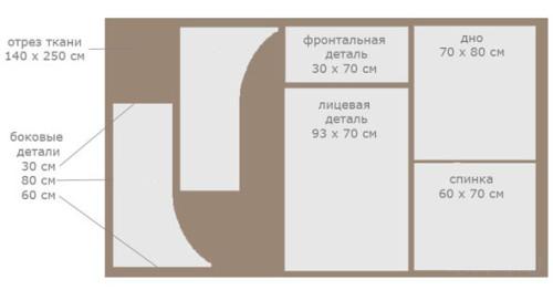 Схема выкройки бескаркасного кресла