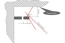 Схема крепления светодиодных лент