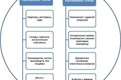 Материалы для устройства полимерных полов