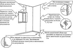Правила оклеивания комнаты