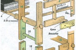 Схема сборки кровати-чердака