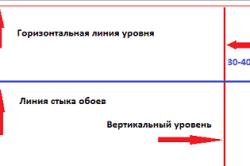Схема линий при комбинировании обоев