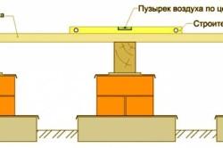 Схема монтажа лаг деревянного пола
