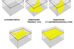Принципиальная схема монтажа натяжного потолка