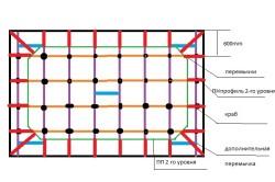 Схема монтажа второго уровня двухуровневого потолка