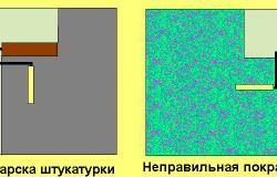 Схема покраски штукатурки
