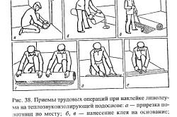 Схема приемов трудовых операций при наклейке линолеума