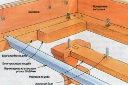 Схема сборки каркаса для кровати