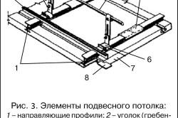 Схема составляющих подвесного потолка