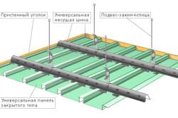 Схема установки потолка