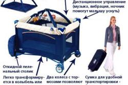 Схема устройства складной манеж-кроватки