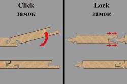 Схемы различий замков ламината