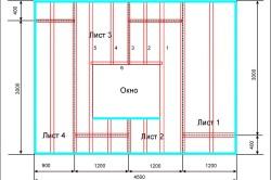 Схема разметки стены перед оклейкой обоями