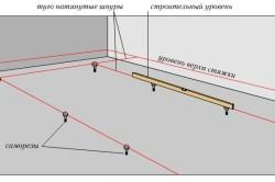 Процесс установки маячков для поверхности пола