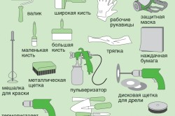 Инструменты для отделки и покраски стен