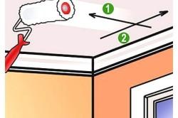 Схема грунтовки потолка валиком