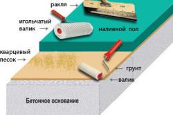 Схема самонивелирующегося наливного пола