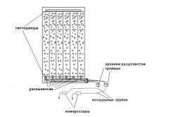 Схема устройства пузырьковой панели