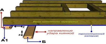 Устройство подшивного потолка