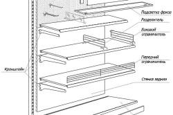 Схема комбинированного стеллажа из металла и дерева.