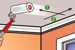 Схема подготовки основания потолка