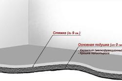 Устройство простого пола с утеплением керамзитом