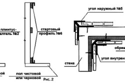 Монтаж панелей ПВХ для стен