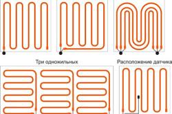 Схема укладки кабеля.
