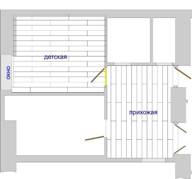 Схема направления укладки ламината в комнате