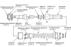 Схема устройства составляющих перфоратора.