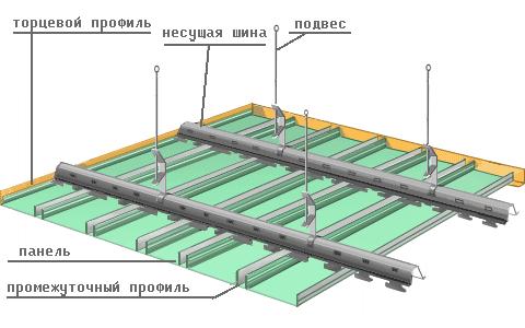 Схема устройства реечного алюминиевого потолка