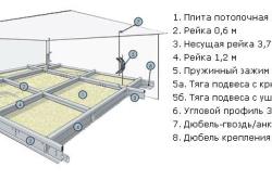 Схема монтажа навесного потолка из гипсокартона