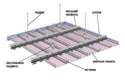 Схема монтажа реечного потолка