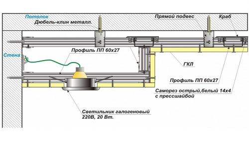 Схема устройства гипсокартонного потолка и его каркаса