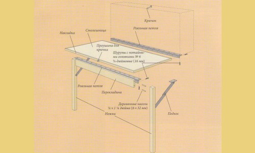 Схема сборки откидного столика