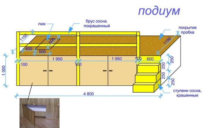 Подиум для кровать своими руками чертежи схема