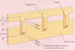 Схема боковой части кровати