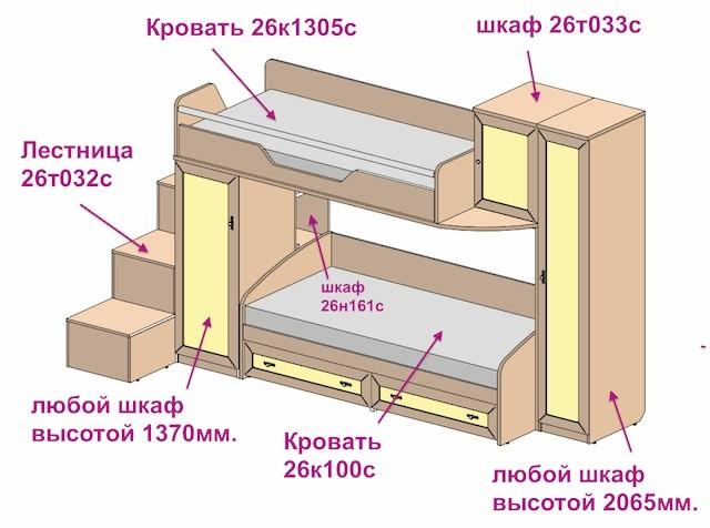 Схема детской двухъярусной кровати