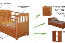 Пример детской кроватки-трансформера
