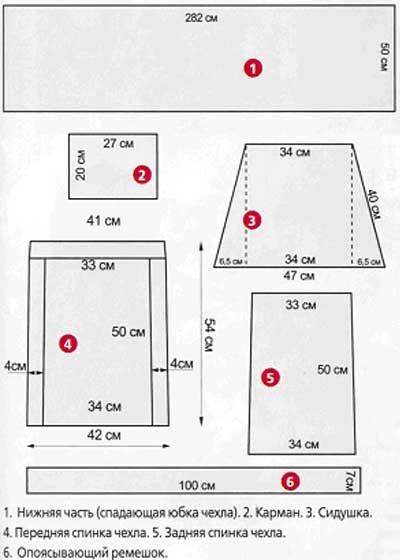 Как сшить универсальный чехол для стула выкройка