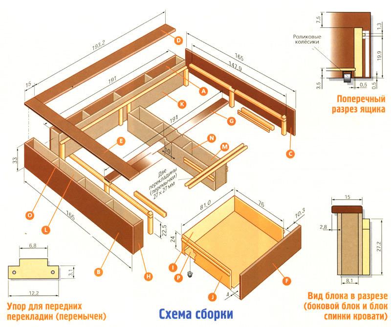 Схема сборки кровати-подиума