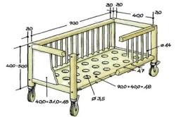 Конструкция детской кроватки