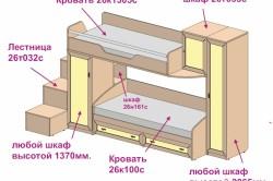 Вариант детской двухъярусной кровати со шкафом и лестницей