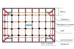 Схема устройства  потолка второго уровня