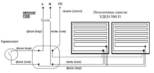 Схема монтажа потолочных панелей