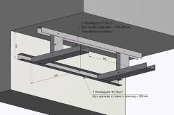 Монтаж профилей на стену и потолок